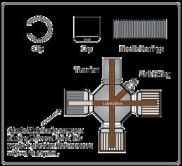 Universal Joint clipart - 1 Universal Joint clip art