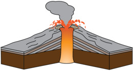 cinder cone volcano png clipart Mount Pavlof Cinder cone Volcano