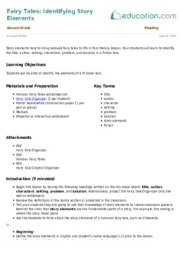 Lesson plan clipart Lesson plan Pre-school