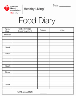 download food diary example clipart junk food template diet