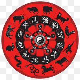 中国十二生肖轮剪辑中国十二生肖星座