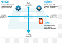 html 5 clipart移动应用程序开发Web应用程序