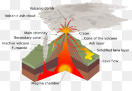 火山斜坡火山熔岩火山灰横截面