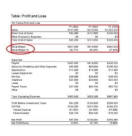 download profit and loss statement clipart sales gross profit revenue