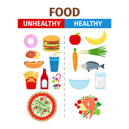 Health Food Clipart