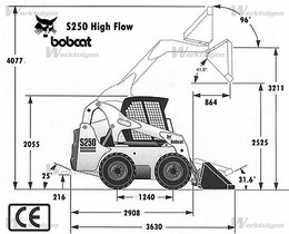 download bobcat s300 specifications clipart wiring diagram bobcat series and parallel circuits diagrams download bobcat s300 specifications clipart wiring diagram bobcat company schematic